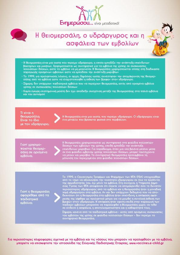 Η θειομερσάλη, ο υδράργυρος και η ασφάλεια των εμβολίων